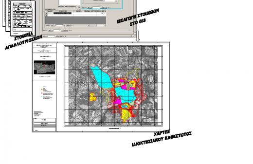 Χαρτογράφηση Αρχαιολογικής περιοχής Κνωσού